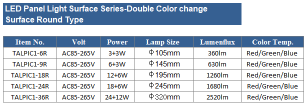 led-panel-light-surface-series-double-color-change-round-parameter