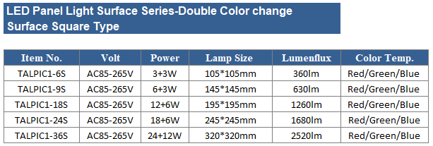 led-panel-light-surface-series-double-color-change-square-parameter